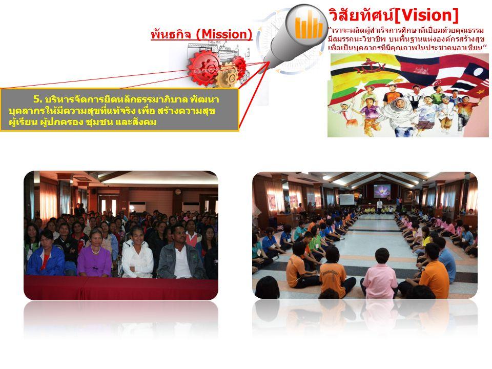 วิสัยทัศน์[Vision] พันธกิจ (Mission)